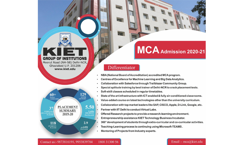 Best Engineering College In Delhi Ncr Kiet Group Of Institutions